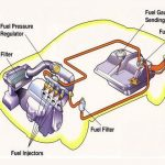 Fuel-Injection-System